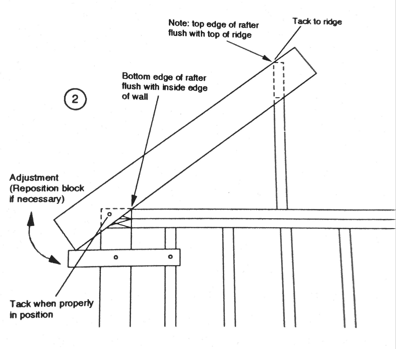 Roof Framing One